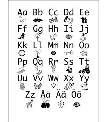 Alfabet Nyttan
