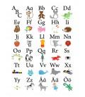 Alfabetstavla Barnslig