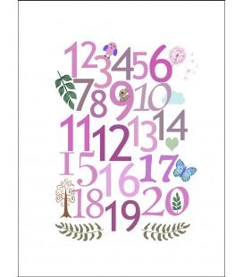 Siffrorna i rosa