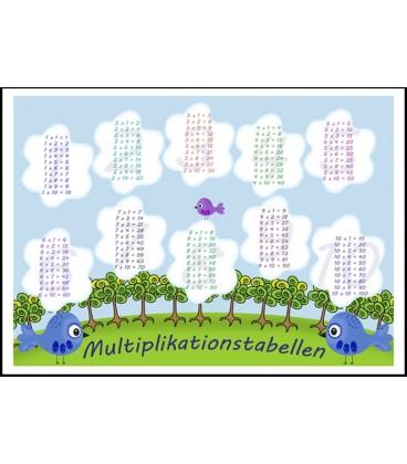 Multiplikationstabell Kvitter 50x70 cm