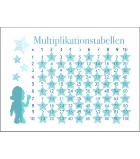 Multiplikationstabellen Star